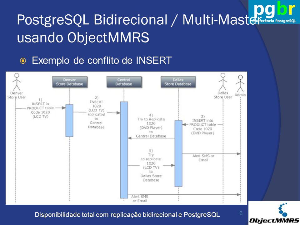 Disponibilidade total com replicação bidirecional e PostgreSQL PostgreSQL Bidirecional / Multi-Master usando ObjectMMRS Exemplo de conflito de INSERT