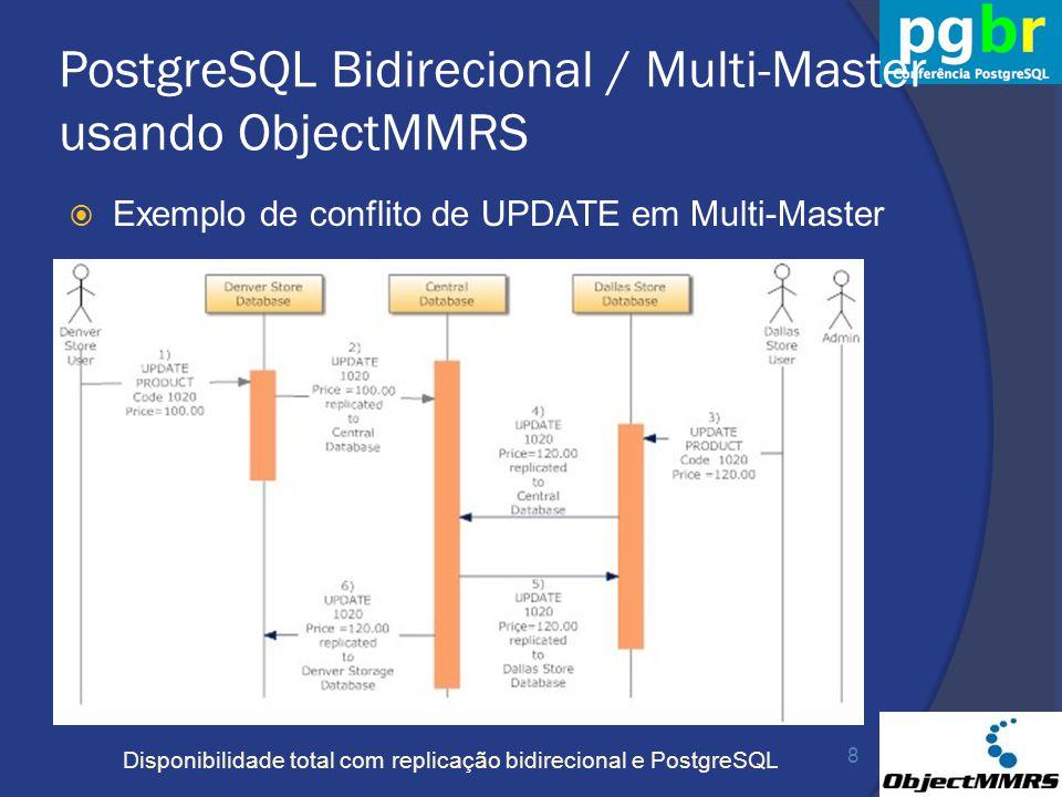Disponibilidade total com replicação bidirecional e PostgreSQL PostgreSQL Bidirecional / Multi-Master usando ObjectMMRS Exemplo de conflito de UPDATE