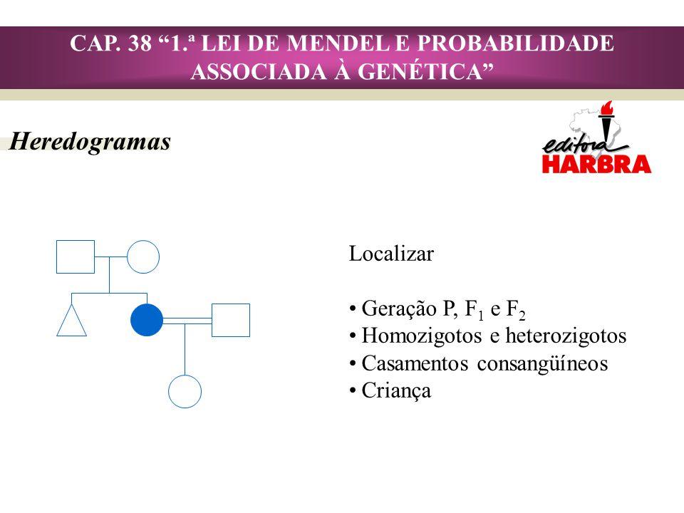 CAP. 38 1.ª LEI DE MENDEL E PROBABILIDADE ASSOCIADA À GENÉTICA Heredogramas Localizar Geração P, F 1 e F 2 Homozigotos e heterozigotos Casamentos cons