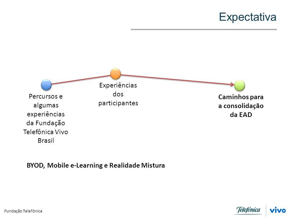 Expectativa Fundação Telefônica Caminhos para a consolidação da EAD Percursos e algumas experiências da Fundação Telefônica Vivo Brasil Experiências dos participantes BYOD, Mobile e-Learning e Realidade Mistura
