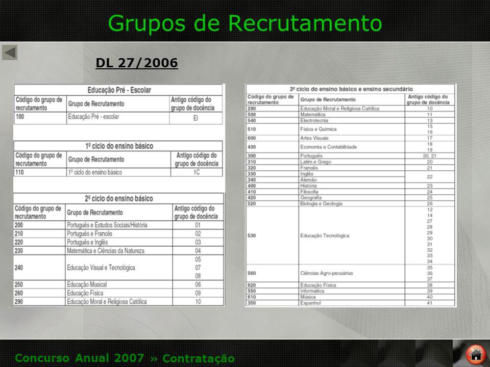 Grupos de Recrutamento DL 27/2006 Concurso Anual 2007 » Contratação