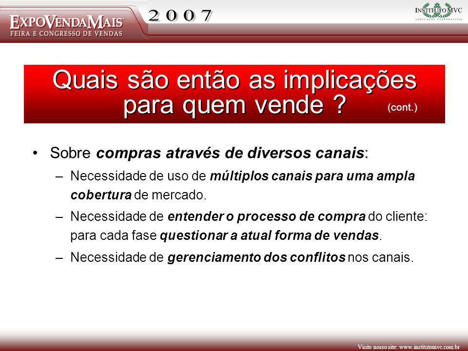 Visite nosso site: www.institutomvc.com.br Sobre compras através de diversos canais: –Necessidade de uso de múltiplos canais para uma ampla cobertura