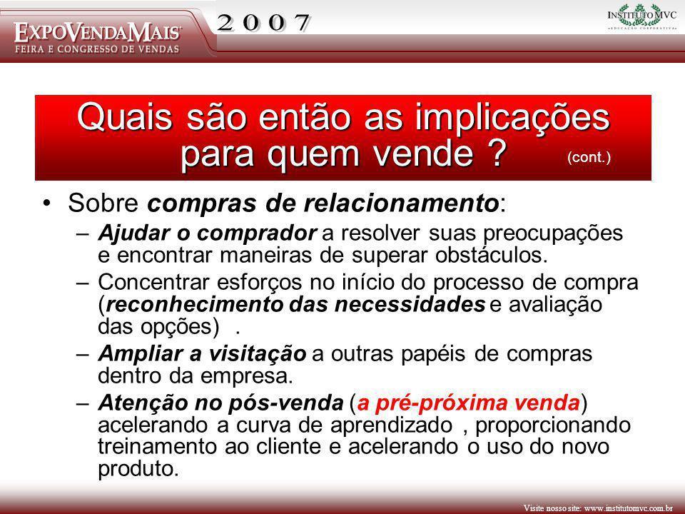 Visite nosso site: www.institutomvc.com.br Sobre compras de relacionamento: –Ajudar o comprador a resolver suas preocupações e encontrar maneiras de s