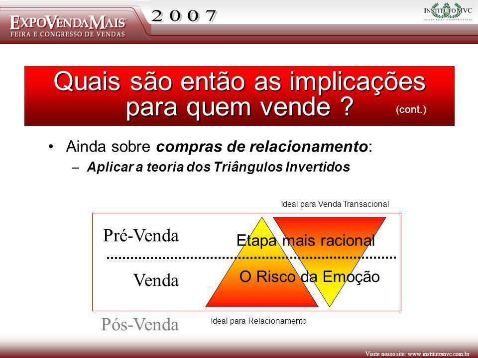 Visite nosso site: www.institutomvc.com.br Ideal para Relacionamento Ideal para Venda Transacional Ainda sobre compras de relacionamento: –Aplicar a t