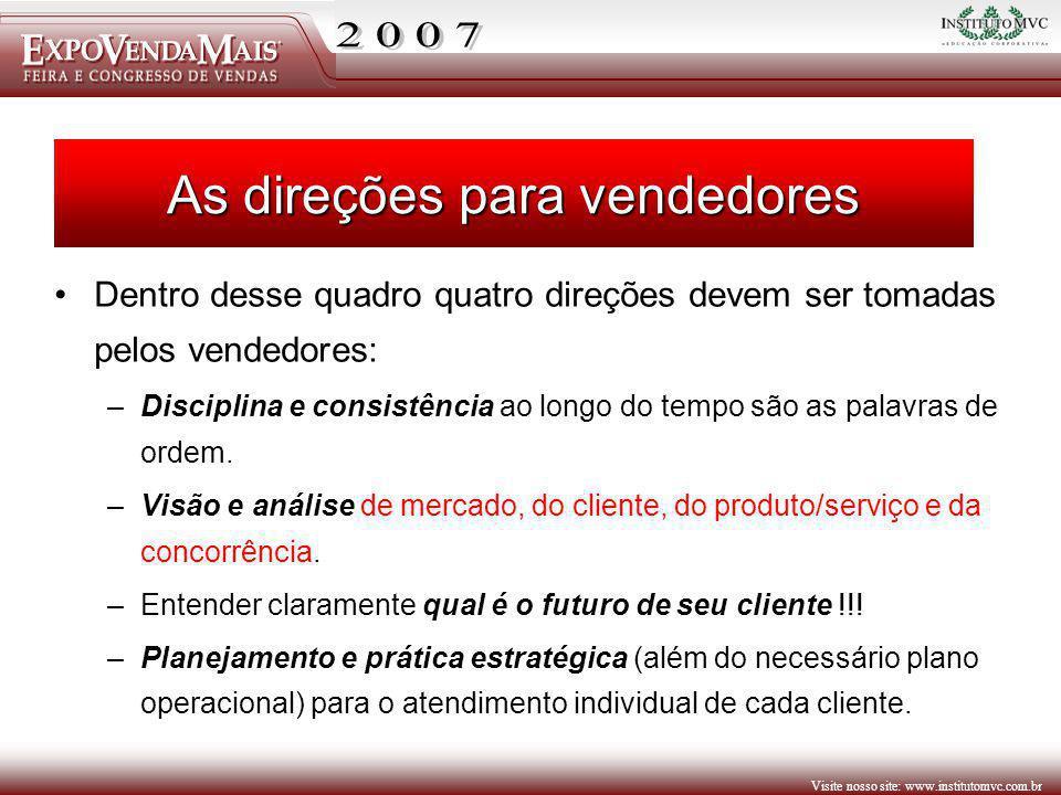 Visite nosso site: www.institutomvc.com.br As direções para vendedores Dentro desse quadro quatro direções devem ser tomadas pelos vendedores: –Discip