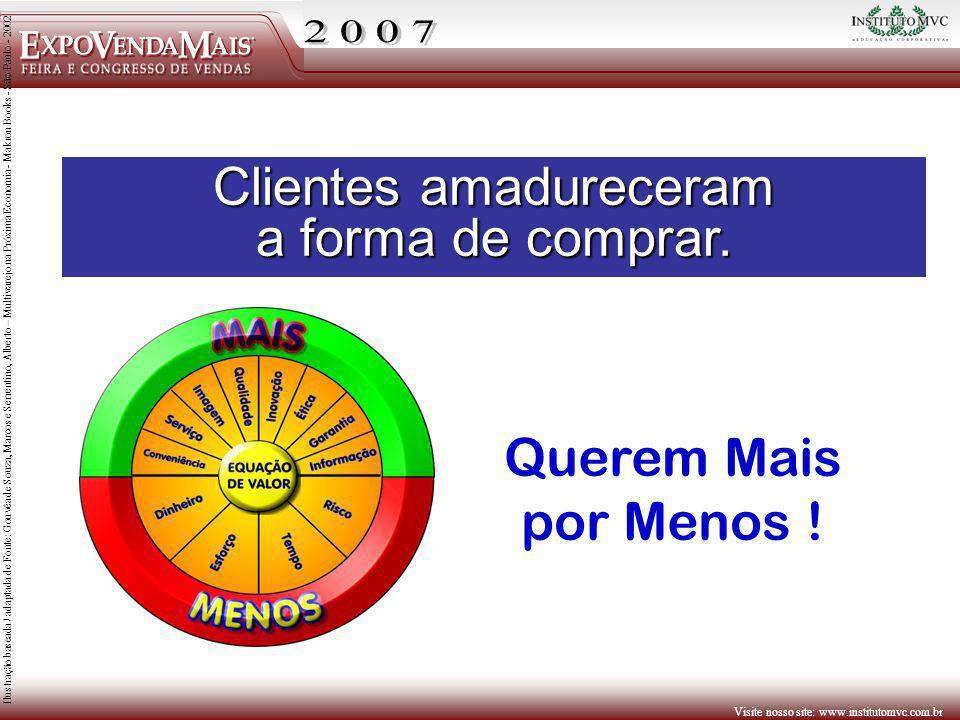 Visite nosso site: www.institutomvc.com.br Clientes amadureceram a forma de comprar. Ilustração baseada / adaptada de Fonte: Gouvêa de Souza, Marcos e