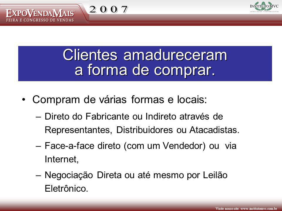 Visite nosso site: www.institutomvc.com.br Clientes amadureceram a forma de comprar. Compram de várias formas e locais: –Direto do Fabricante ou Indir