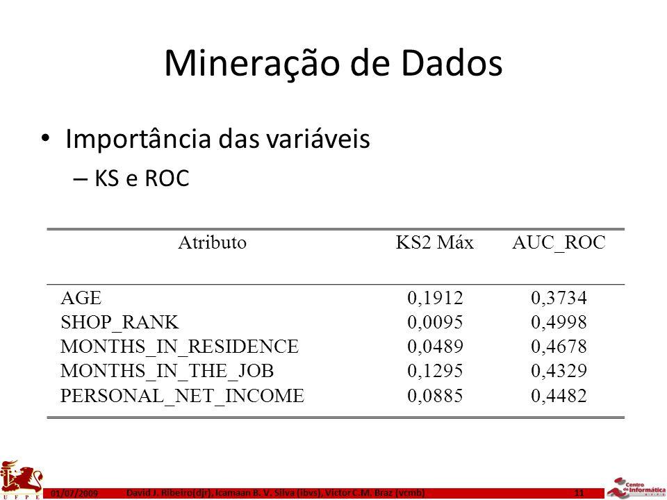Mineração de Dados Importância das variáveis – KS e ROC 01/07/2009 David J. Ribeiro(djr), Icamaan B. V. Silva (ibvs), Victor C.M. Braz (vcmb) 11 Atrib