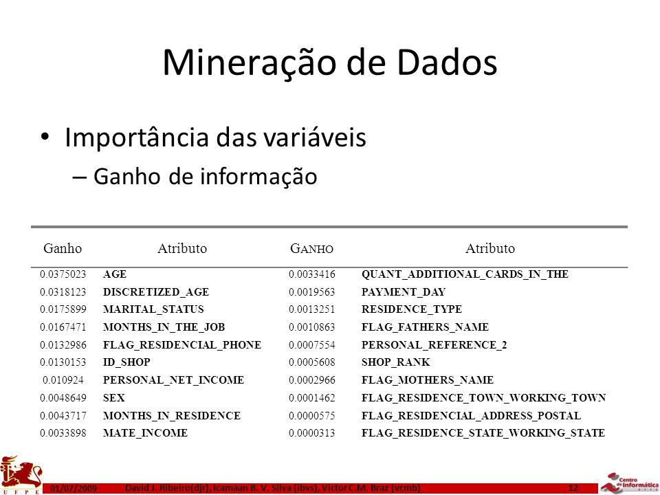 Mineração de Dados Importância das variáveis – Ganho de informação 01/07/2009 David J. Ribeiro(djr), Icamaan B. V. Silva (ibvs), Victor C.M. Braz (vcm