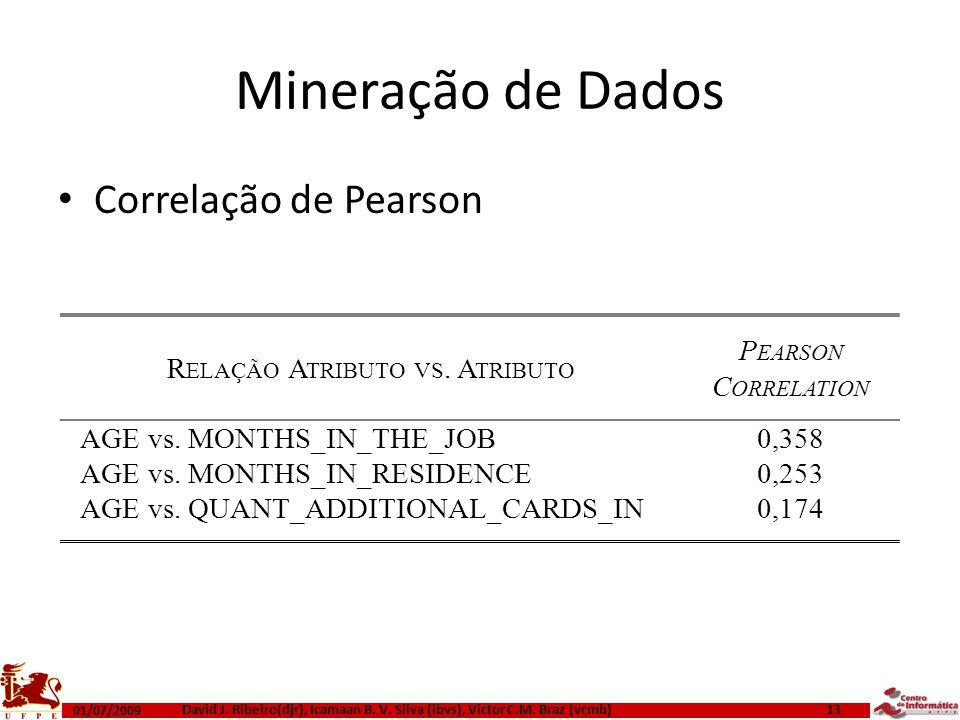 Mineração de Dados Correlação de Pearson 01/07/2009 David J. Ribeiro(djr), Icamaan B. V. Silva (ibvs), Victor C.M. Braz (vcmb) 13 R ELAÇÃO A TRIBUTO V