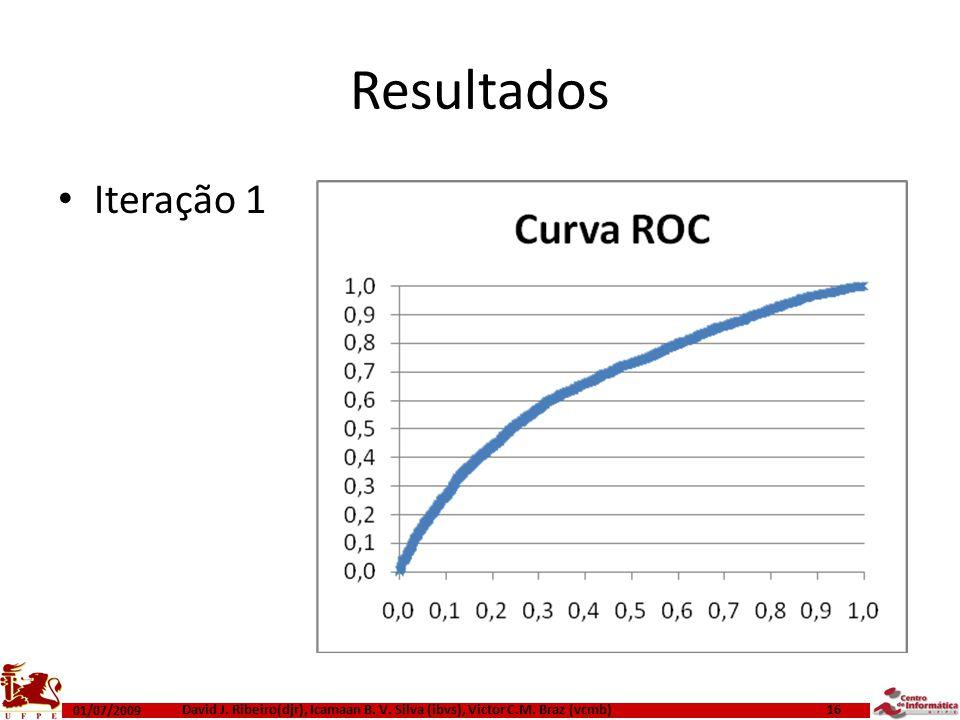 Resultados 01/07/2009 David J. Ribeiro(djr), Icamaan B. V. Silva (ibvs), Victor C.M. Braz (vcmb) 16 Iteração 1