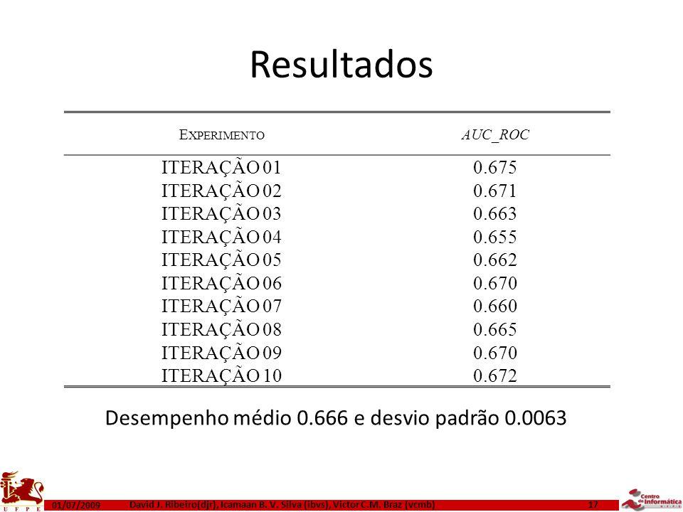 Resultados 01/07/2009 David J. Ribeiro(djr), Icamaan B. V. Silva (ibvs), Victor C.M. Braz (vcmb) 17 E XPERIMENTO AUC_ROC ITERAÇÃO 010.675 ITERAÇÃO 020