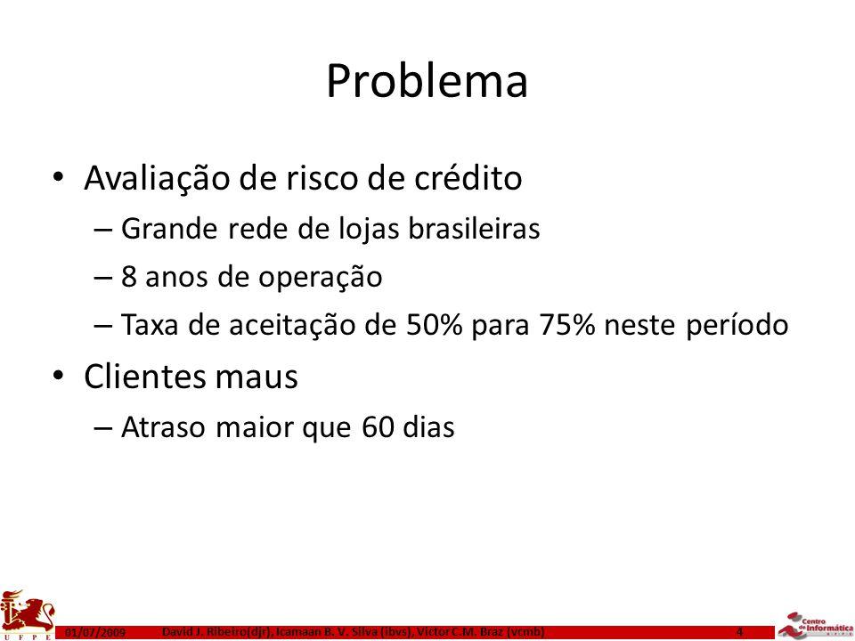 Problema Avaliação de risco de crédito – Grande rede de lojas brasileiras – 8 anos de operação – Taxa de aceitação de 50% para 75% neste período Clien