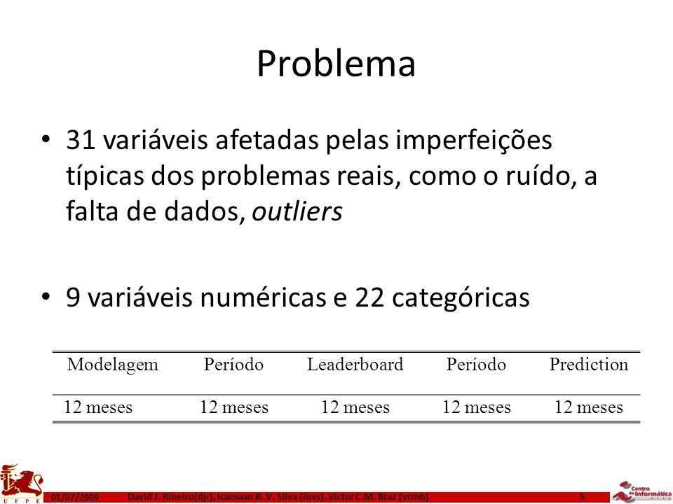 Problema 31 variáveis afetadas pelas imperfeições típicas dos problemas reais, como o ruído, a falta de dados, outliers 9 variáveis numéricas e 22 cat