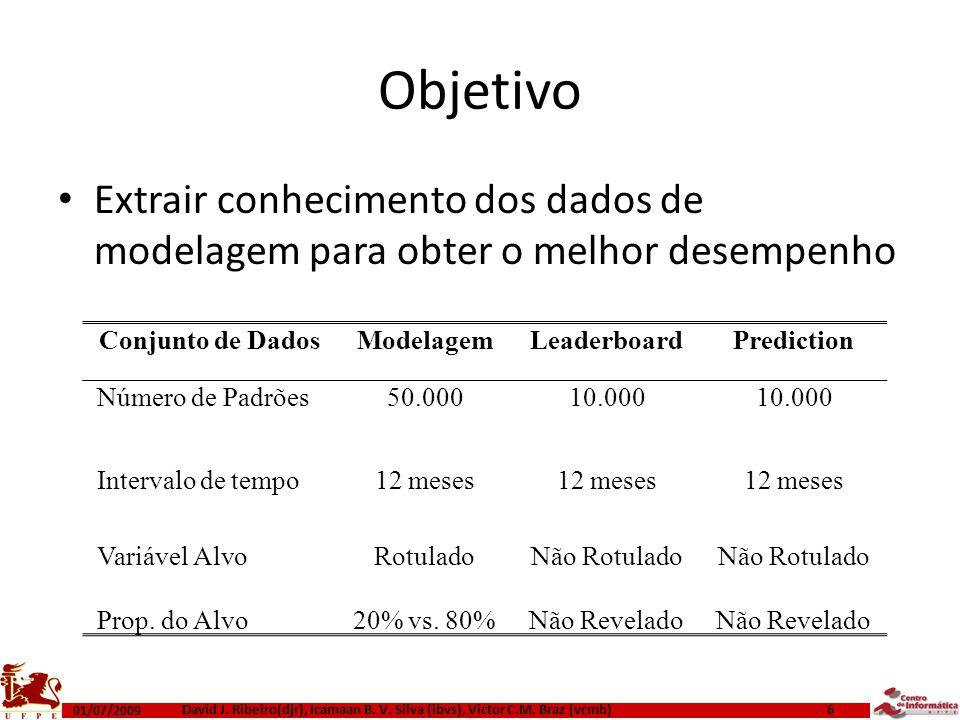 Objetivo Extrair conhecimento dos dados de modelagem para obter o melhor desempenho 01/07/2009 David J. Ribeiro(djr), Icamaan B. V. Silva (ibvs), Vict