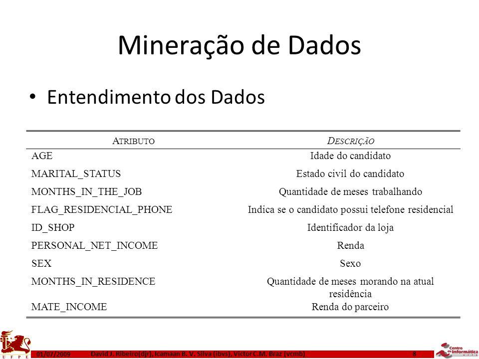 Mineração de Dados Entendimento dos Dados 01/07/2009 David J. Ribeiro(djr), Icamaan B. V. Silva (ibvs), Victor C.M. Braz (vcmb) 8 A TRIBUTO D ESCRIÇÃO