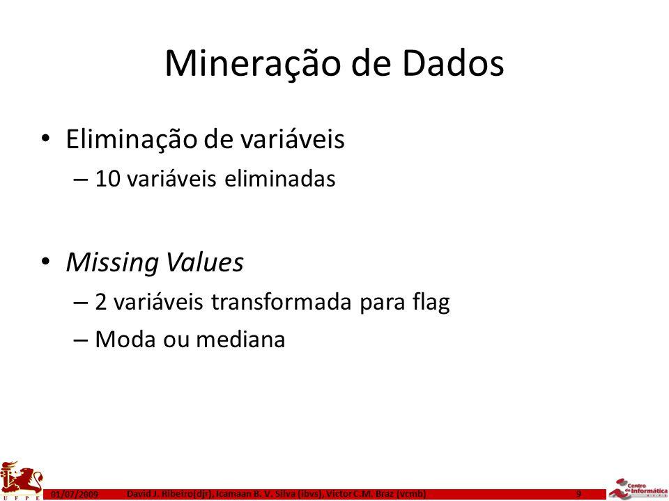 Mineração de Dados Eliminação de variáveis – 10 variáveis eliminadas Missing Values – 2 variáveis transformada para flag – Moda ou mediana 01/07/2009