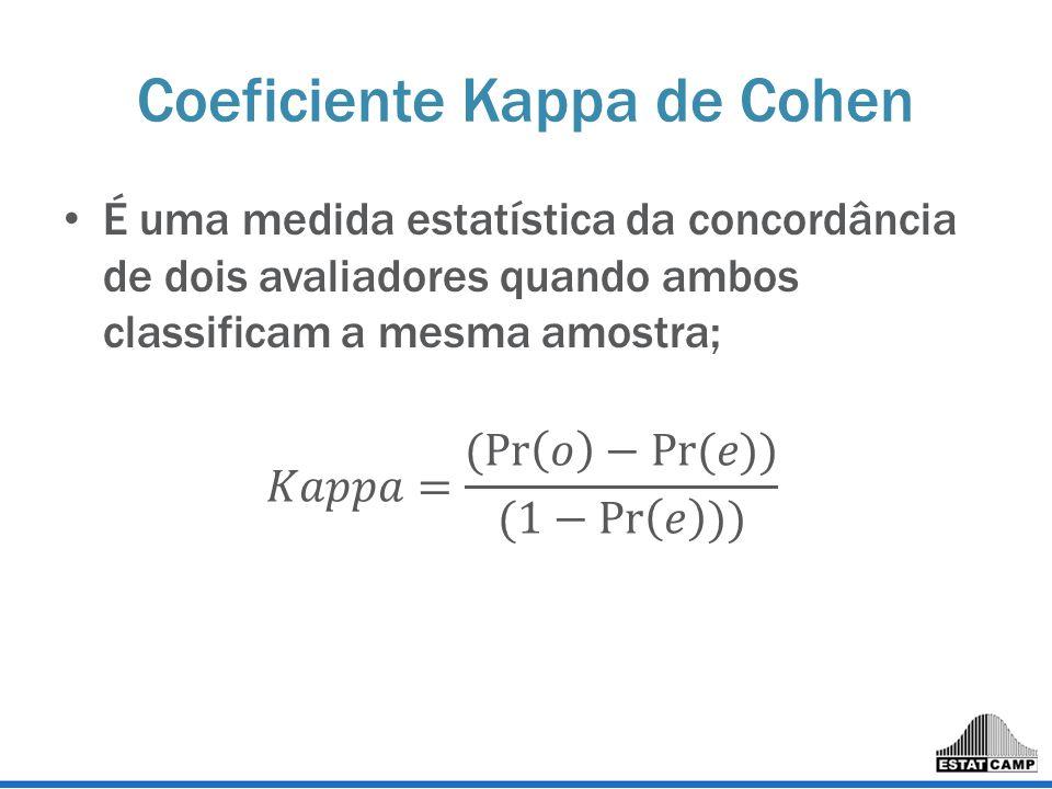 Coeficiente Kappa de Cohen É uma medida estatística da concordância de dois avaliadores quando ambos classificam a mesma amostra;