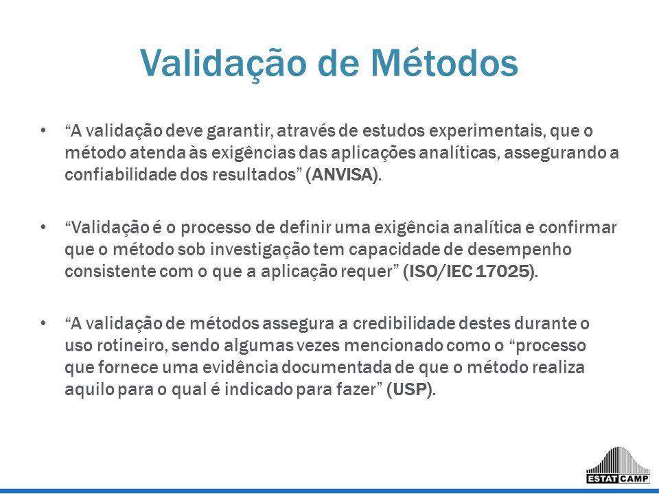 Validação de Métodos A validação deve garantir, através de estudos experimentais, que o método atenda às exigências das aplicações analíticas, assegur
