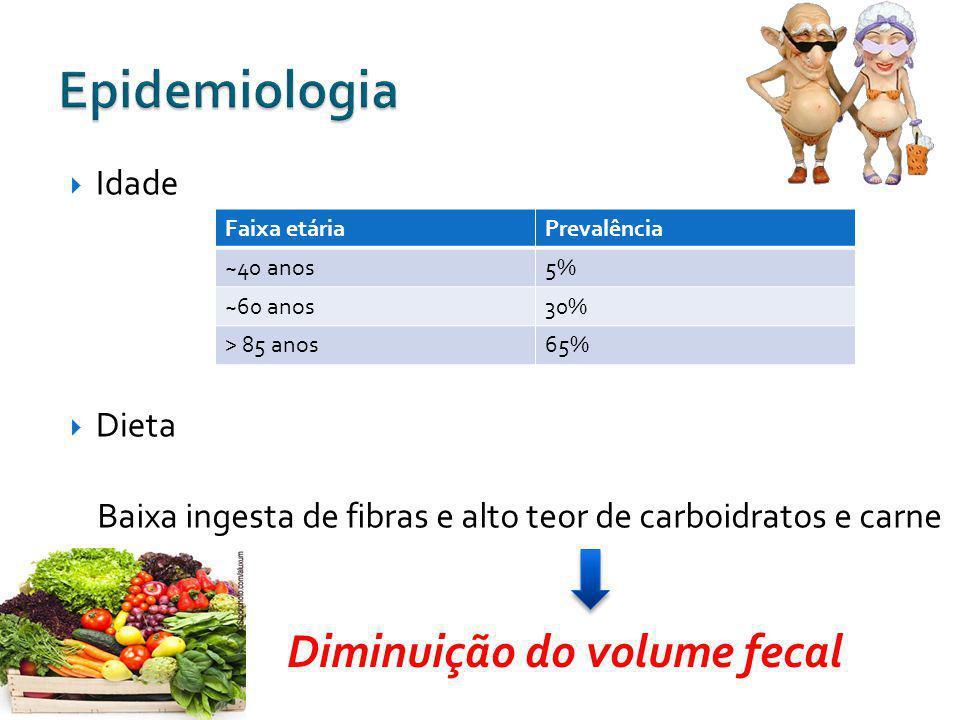 Idade Dieta Faixa etáriaPrevalência ~40 anos5% ~60 anos30% > 85 anos65% Baixa ingesta de fibras e alto teor de carboidratos e carne Diminuição do volu