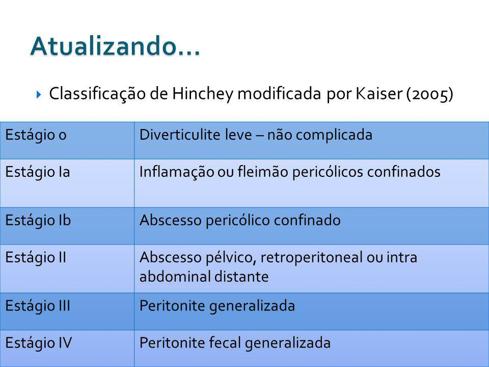 Classificação de Hinchey modificada por Kaiser (2005)