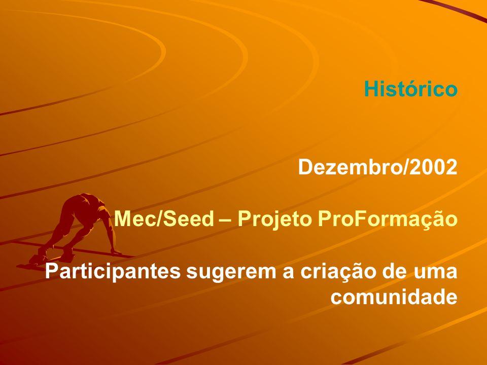 Histórico Dezembro/2002 Mec/Seed – Projeto ProFormação Participantes sugerem a criação de uma comunidade