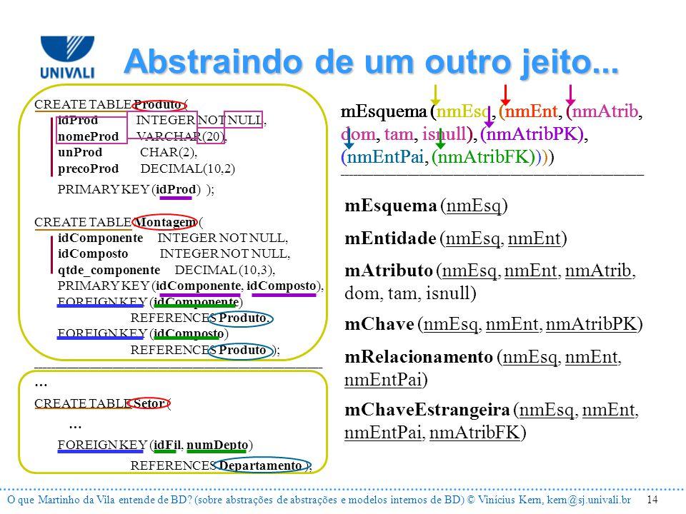 14O que Martinho da Vila entende de BD.