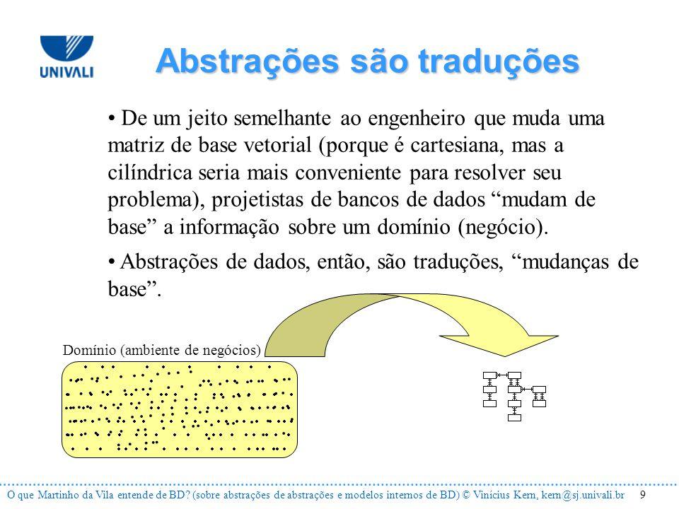 10O que Martinho da Vila entende de BD.