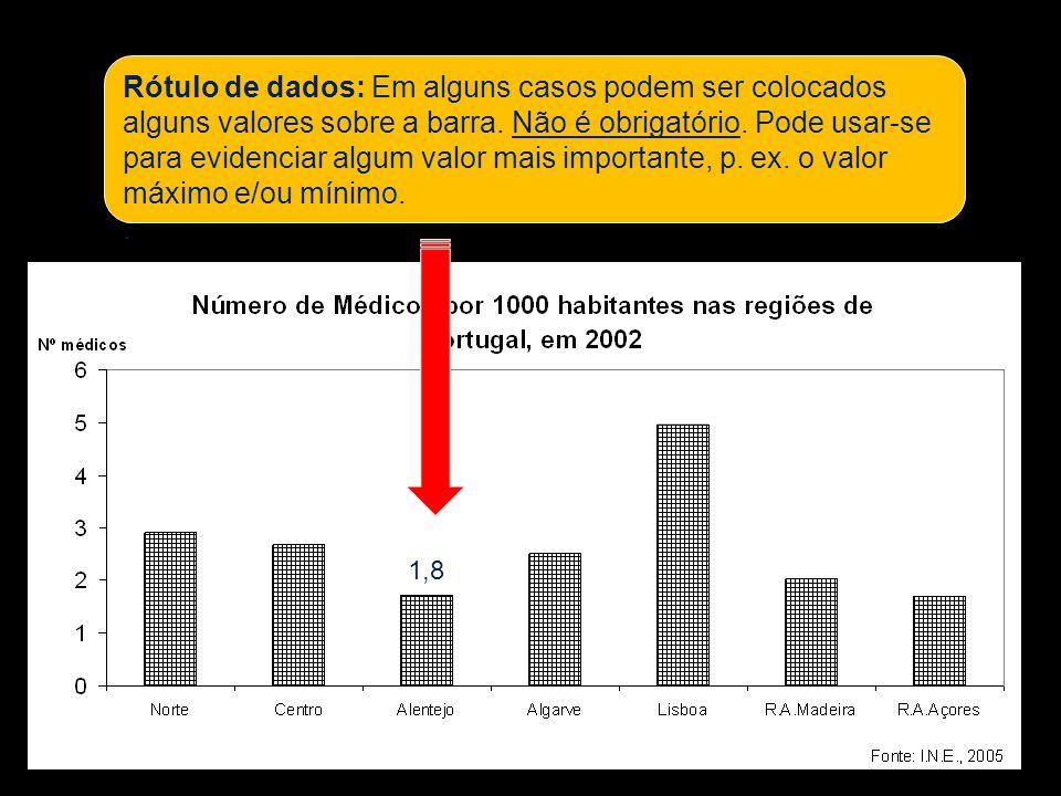 Rótulo de dados: Em alguns casos podem ser colocados alguns valores sobre a barra.