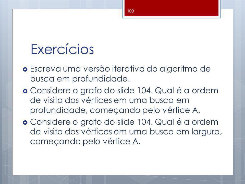 Exercícios Escreva uma versão iterativa do algoritmo de busca em profundidade. Considere o grafo do slide 104. Qual é a ordem de visita dos vértices e