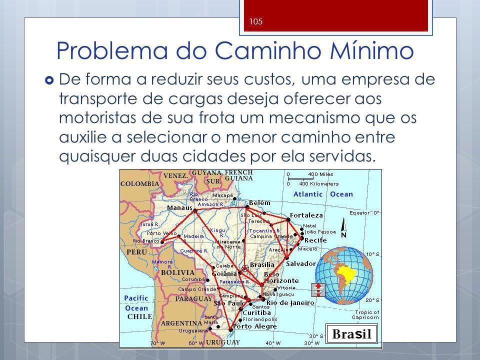 Problema do Caminho Mínimo De forma a reduzir seus custos, uma empresa de transporte de cargas deseja oferecer aos motoristas de sua frota um mecanism