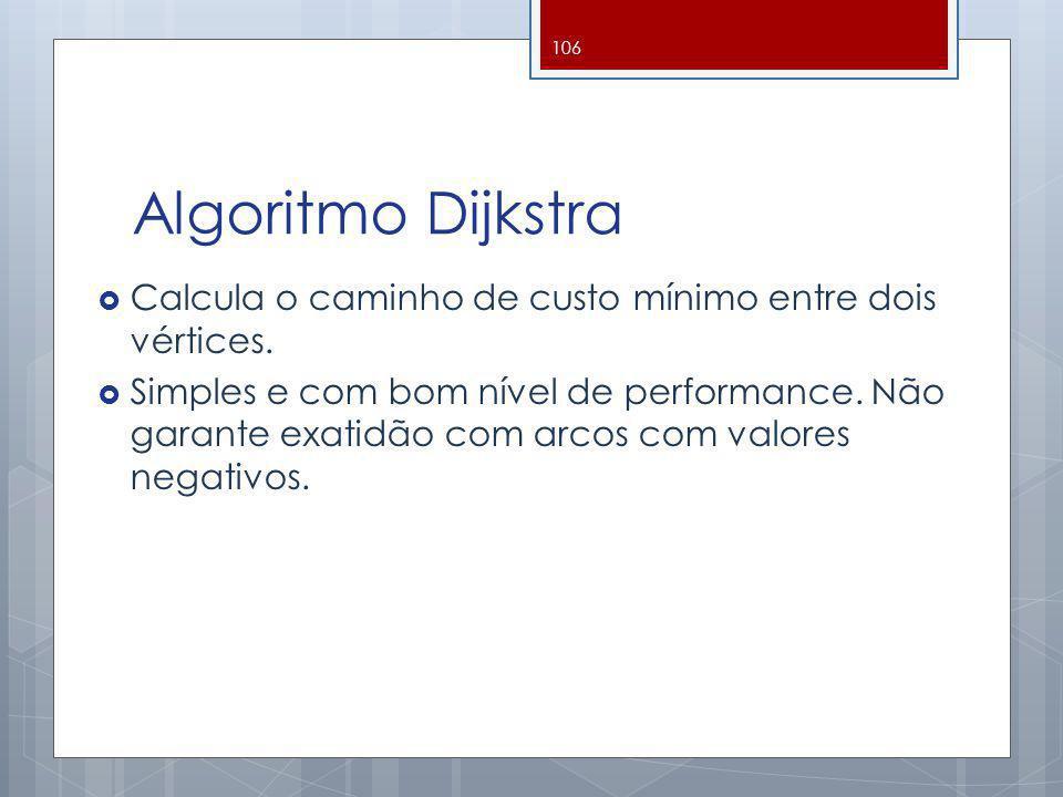 Algoritmo Dijkstra Calcula o caminho de custo mínimo entre dois vértices. Simples e com bom nível de performance. Não garante exatidão com arcos com v