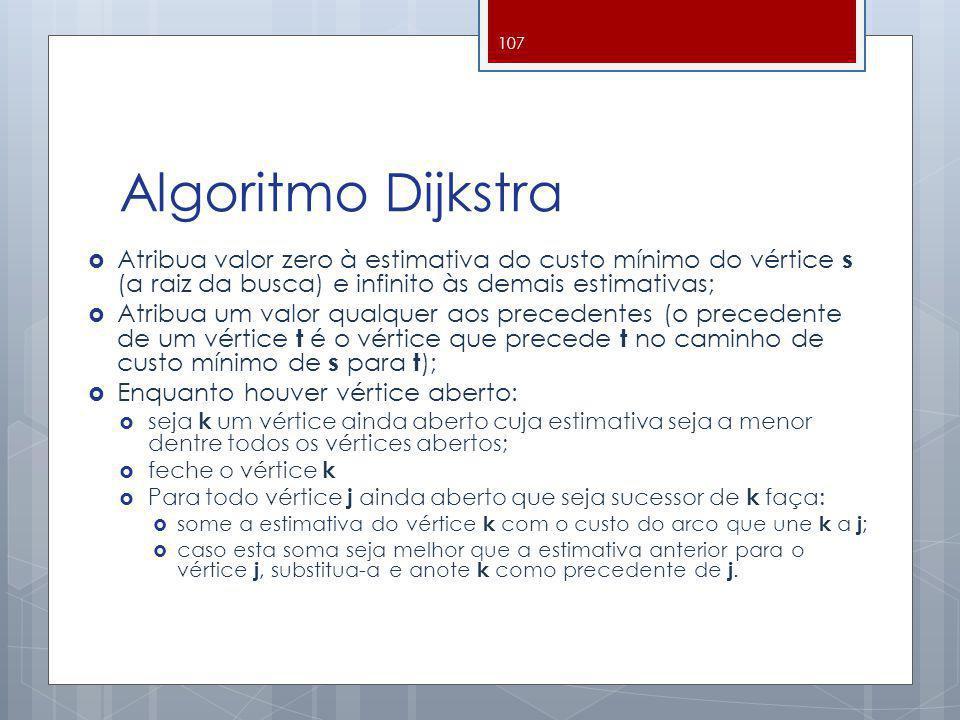 Algoritmo Dijkstra Atribua valor zero à estimativa do custo mínimo do vértice s (a raiz da busca) e infinito às demais estimativas; Atribua um valor q