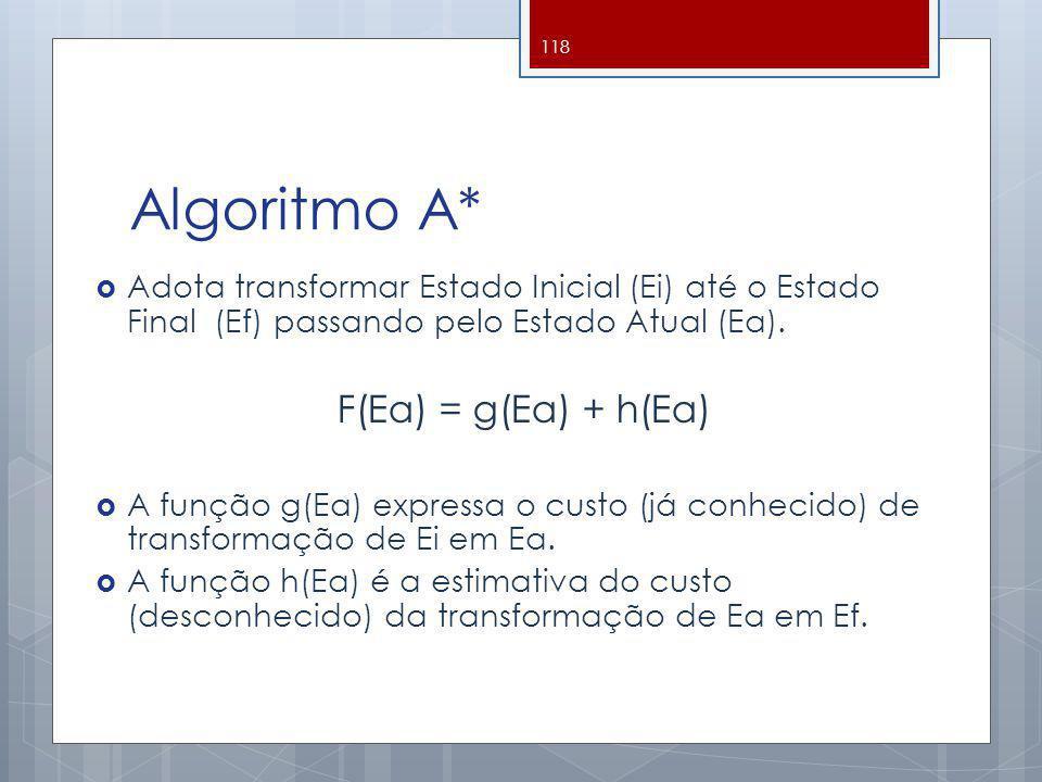 Algoritmo A* Adota transformar Estado Inicial (Ei) até o Estado Final (Ef) passando pelo Estado Atual (Ea). F(Ea) = g(Ea) + h(Ea) A função g(Ea) expre