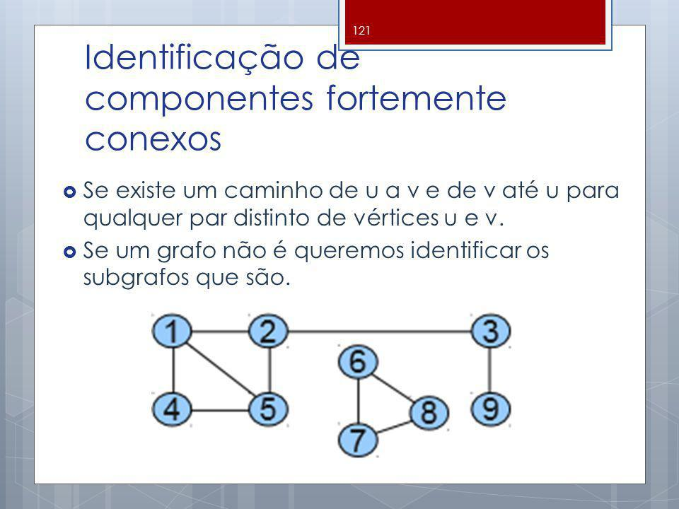 Identificação de componentes fortemente conexos Se existe um caminho de u a v e de v até u para qualquer par distinto de vértices u e v. Se um grafo n