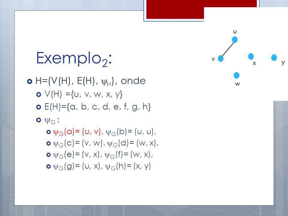 Exemplo 2 : H=(V(H), E(H), H ), onde V(H) ={u, v, w, x, y} E(H)={a, b, c, d, e, f, g, h} G : G (a)= (u, v), G (b)= (u, u), G (c)= (v, w), G (d)= (w, x