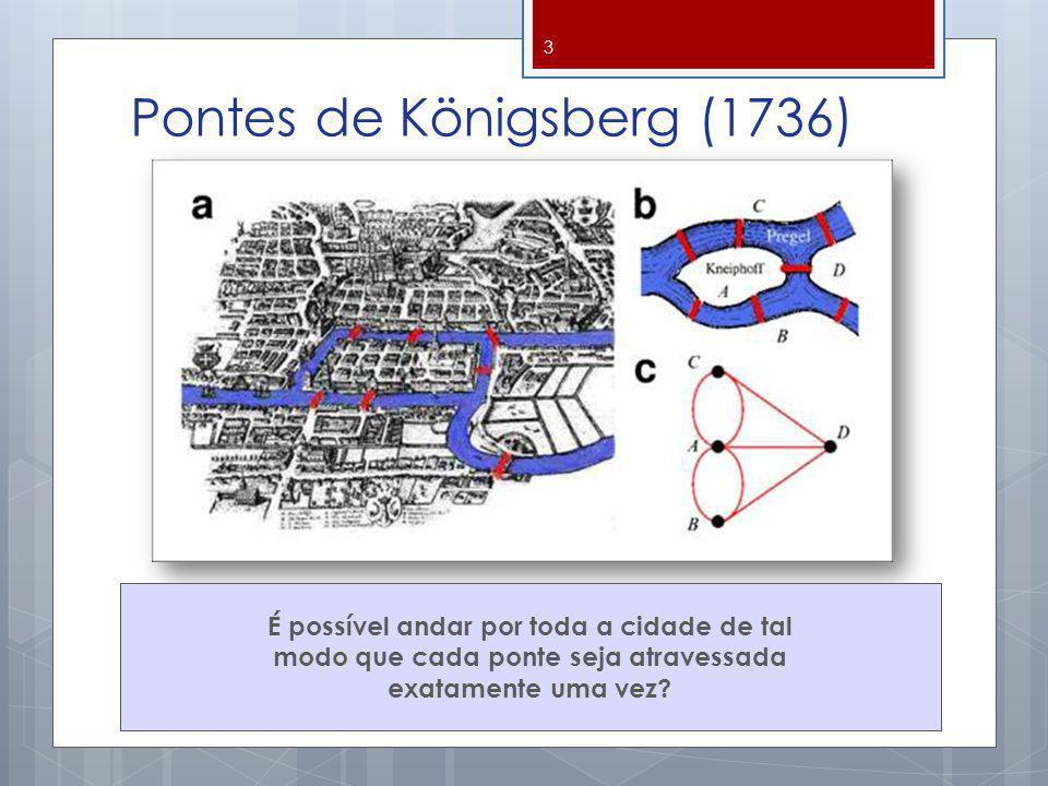 Pontes de Königsberg (1736) 4 Na teoria de grafos, um caminho completo com as propriedades descritas acima de não retraçar nenhum arco é chamado de CAMINHO EULERIANO