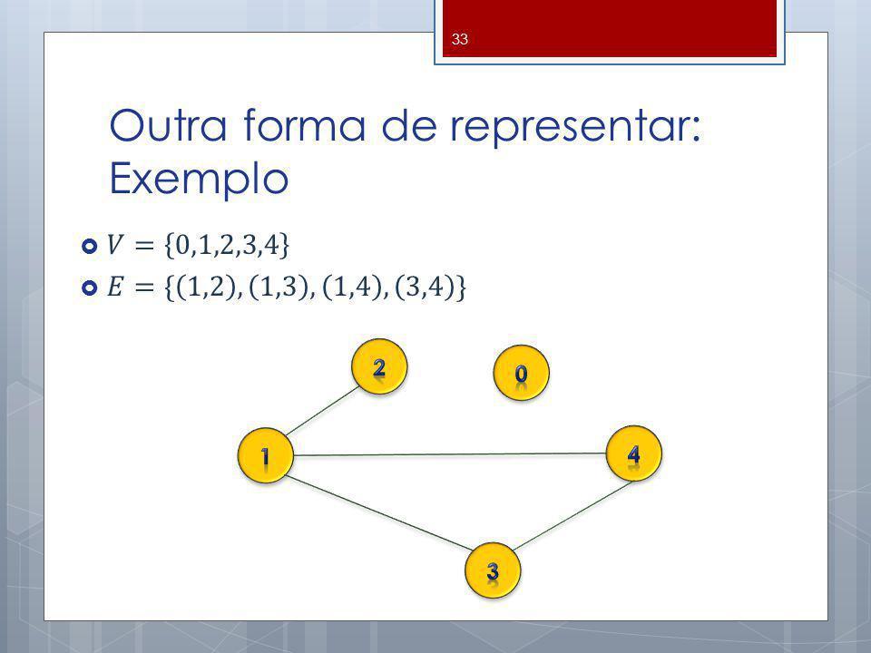 Outra forma de representar: Exemplo 33