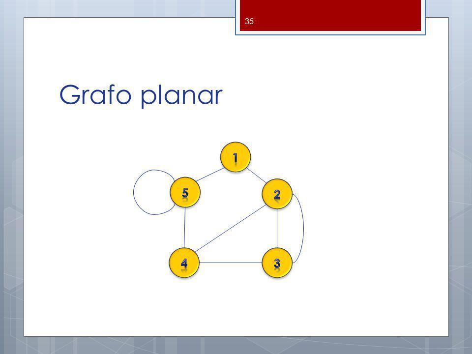 Grafo planar 35