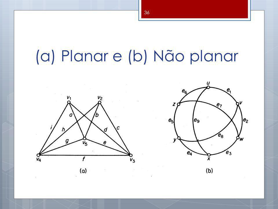 (a) Planar e (b) Não planar 36