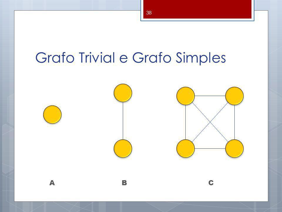 Grafo Trivial e Grafo Simples 38 ABC