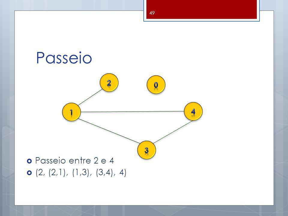 Passeio Passeio entre 2 e 4 (2, (2,1), (1,3), (3,4), 4) 49