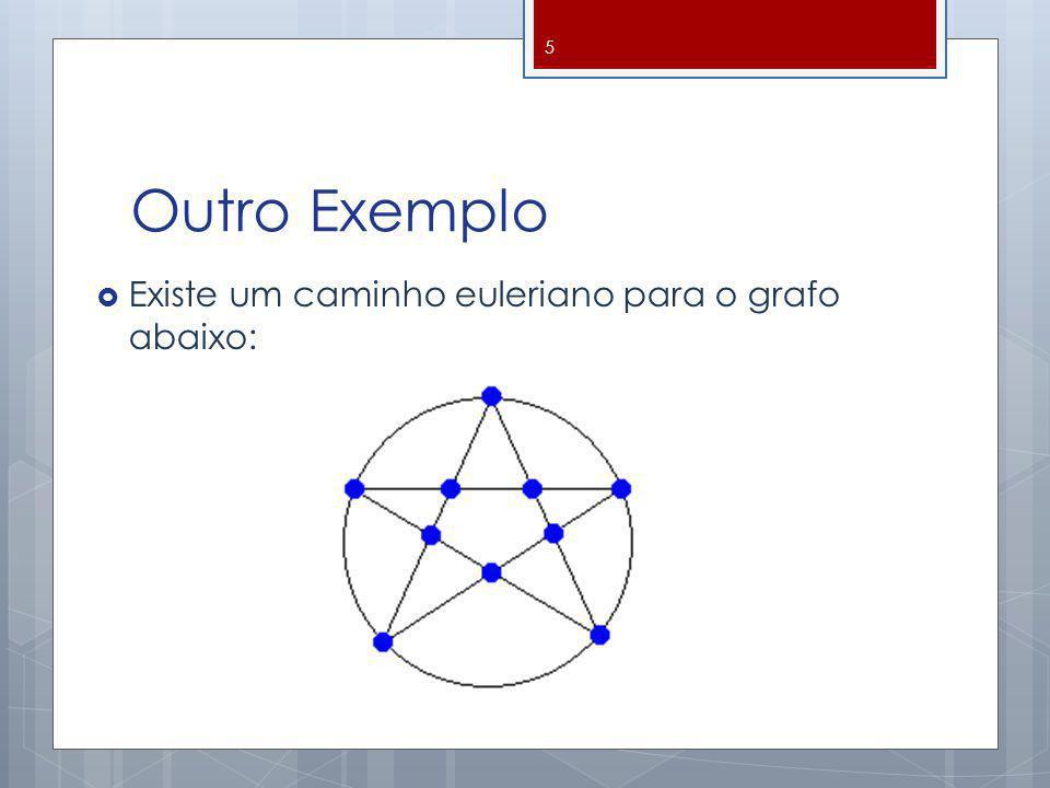 Outro Exemplo Existe um caminho euleriano para o grafo abaixo: 5