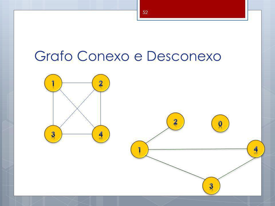 Grafo Conexo e Desconexo 52