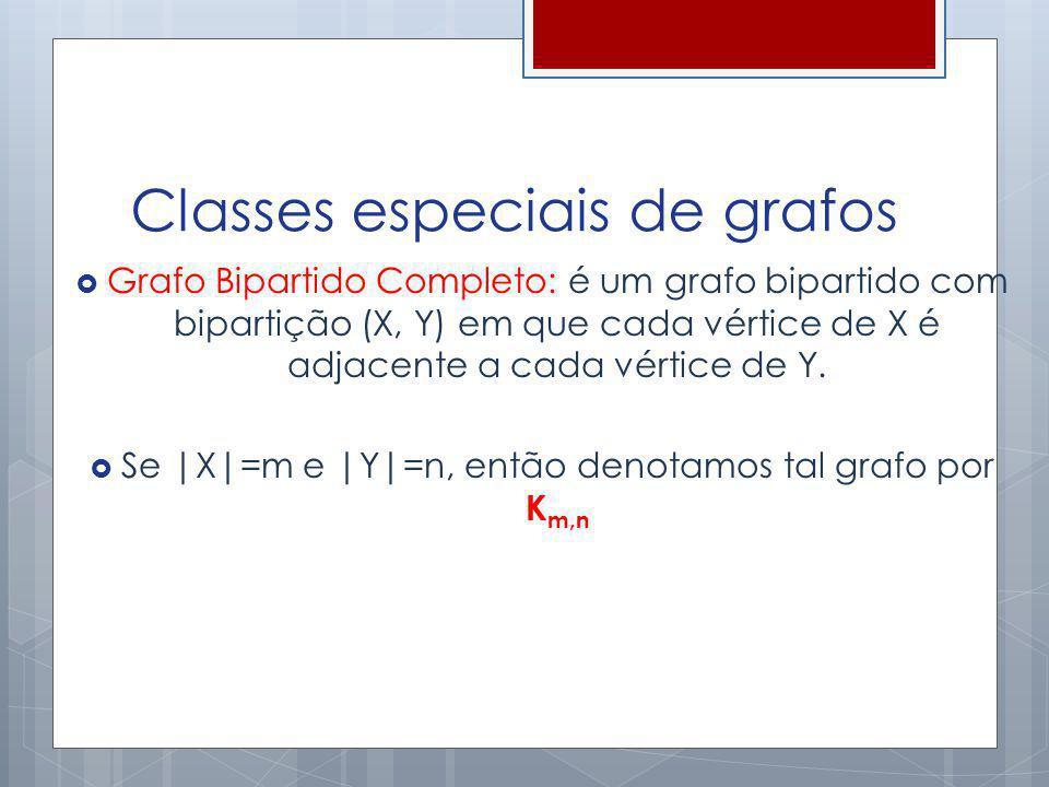 Classes especiais de grafos Grafo Bipartido Completo: é um grafo bipartido com bipartição (X, Y) em que cada vértice de X é adjacente a cada vértice d