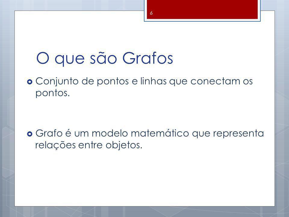 O que são Grafos Conjunto de pontos e linhas que conectam os pontos. Grafo é um modelo matemático que representa relações entre objetos. 6