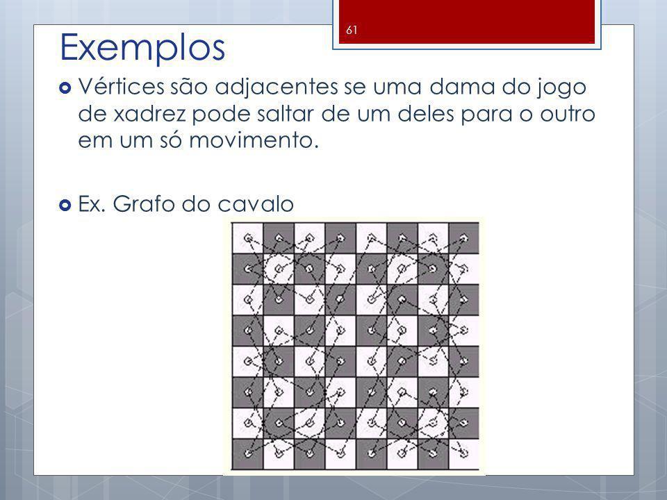 Exemplos Vértices são adjacentes se uma dama do jogo de xadrez pode saltar de um deles para o outro em um só movimento. Ex. Grafo do cavalo 61