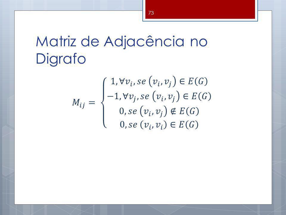 Matriz de Adjacência no Digrafo 73