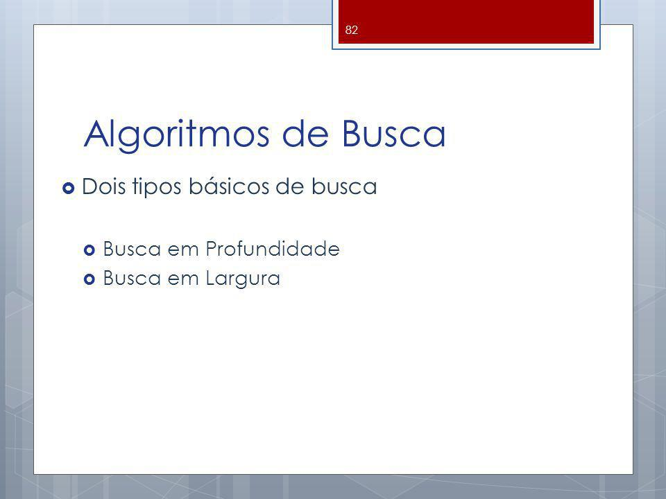 Algoritmos de Busca Dois tipos básicos de busca Busca em Profundidade Busca em Largura 82