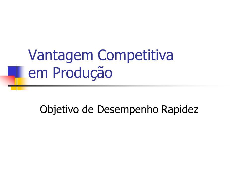 Vantagem Competitiva em Produção Objetivo de Desempenho Rapidez